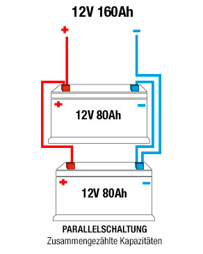 Wie Schalten Sie Ihre Batterie In Reihe Oder Parallel